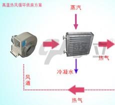 空气散热器 高温烘房烘干散热器方案图