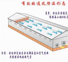 擎立干货 节能器/空气散热器助力冬季供暖